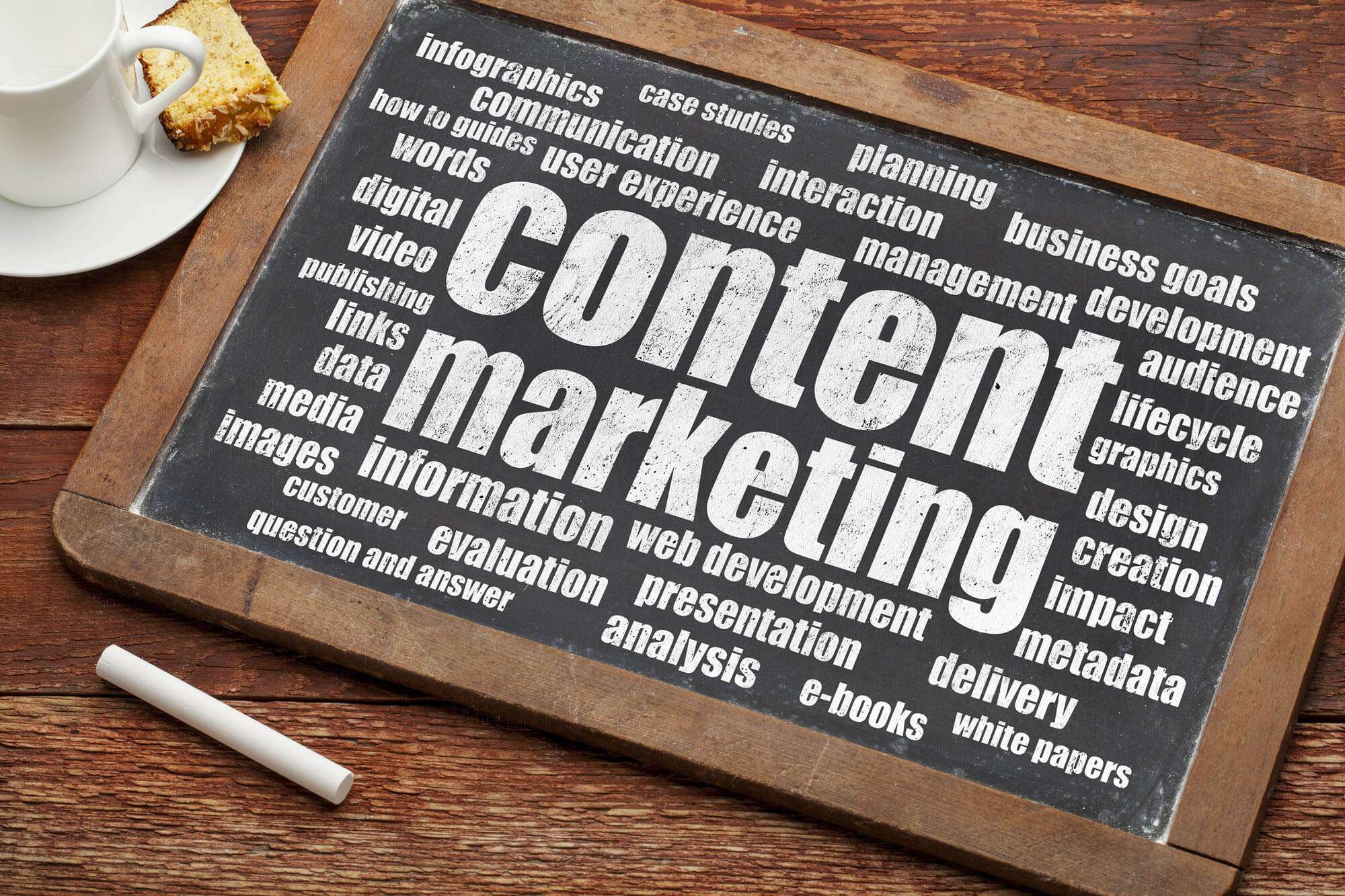 Ultimate Cheat Sheet For Content Marketing To Grow Your Business