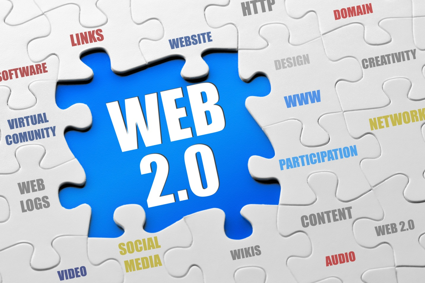 web 2.0 for backlinks